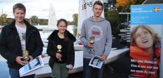 LASERCUP 2015 Winner